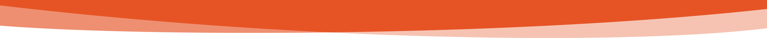 oranjesectie-onder smal